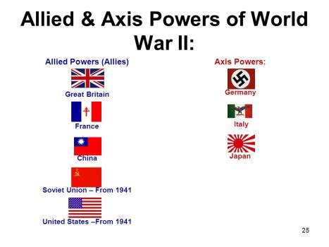 AlliedAxisPowersofWorldWarII